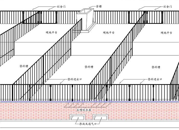技术中心 发酵床养殖技术  猪舍尽量设计为长方形,最好是设置自动饲料